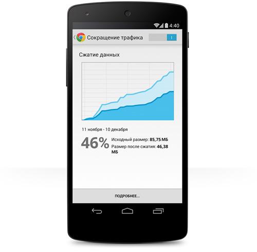 Google chrome для мобильного
